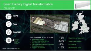 Schneider Electric completes smart factory