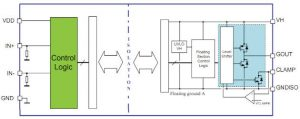 Isolated SiC mosfet gate driver comes in narrow SO-8