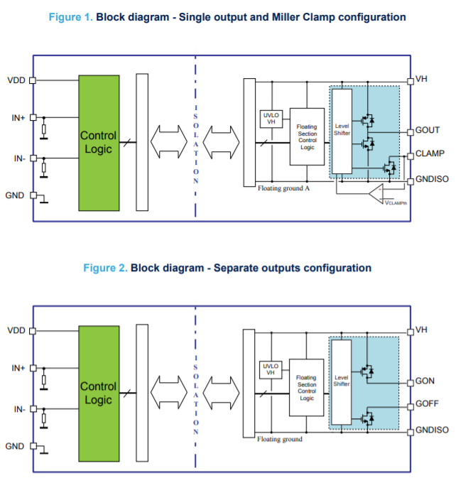Isolated SiC gate driver operates up to 1700 V